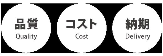 ヨツヤ製作所の金属加工の品質・コスト・納期